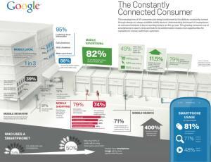 google_infographic1